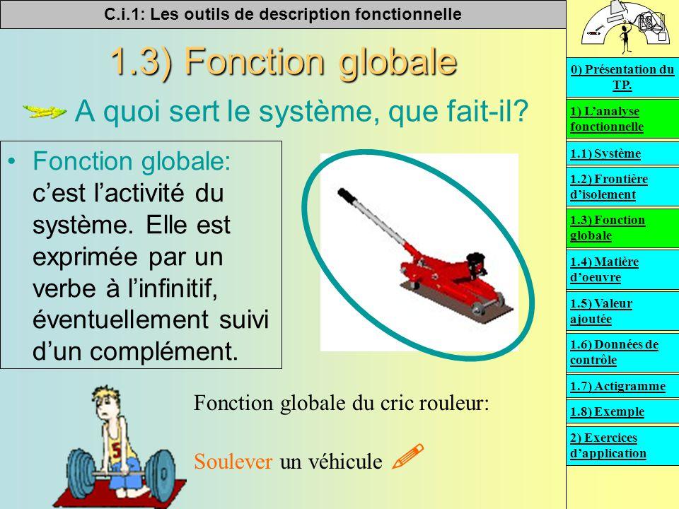C.i.1: Les outils de description fonctionnelle   1.3) Fonction globale A quoi sert le système, que fait-il? Fonction globale: c'est l'activité du sy