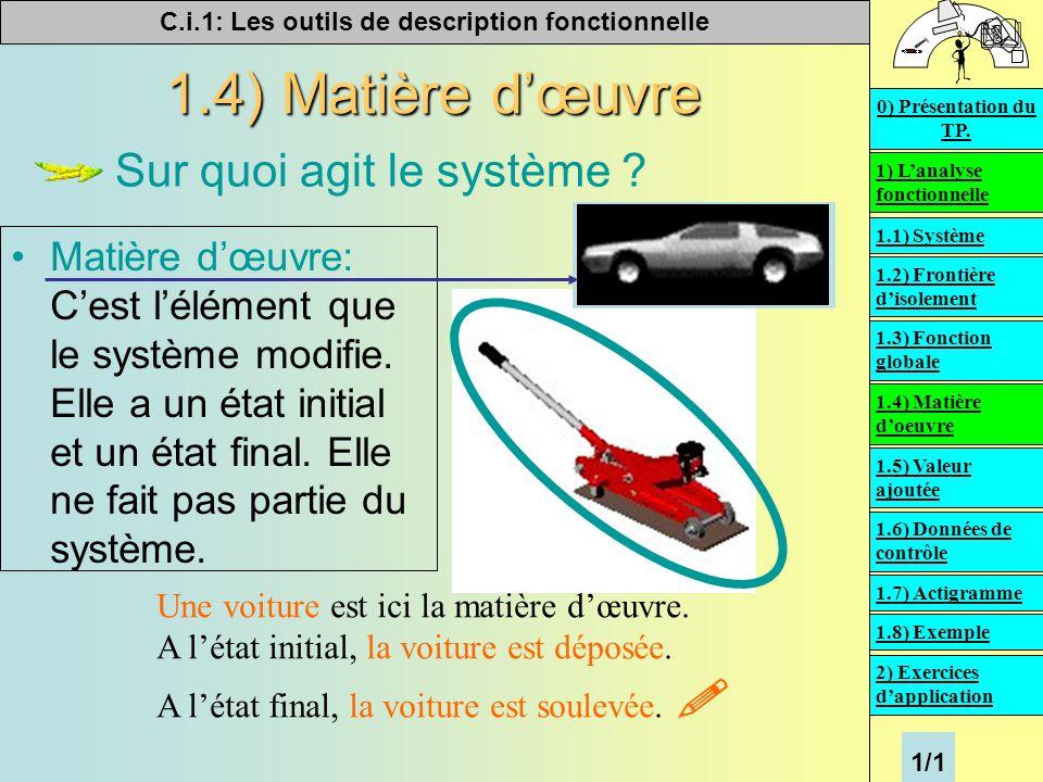 C.i.1: Les outils de description fonctionnelle   1.4) Matière d'œuvre Sur quoi agit le système ? Matière d'œuvre: C'est l'élément que le système mod