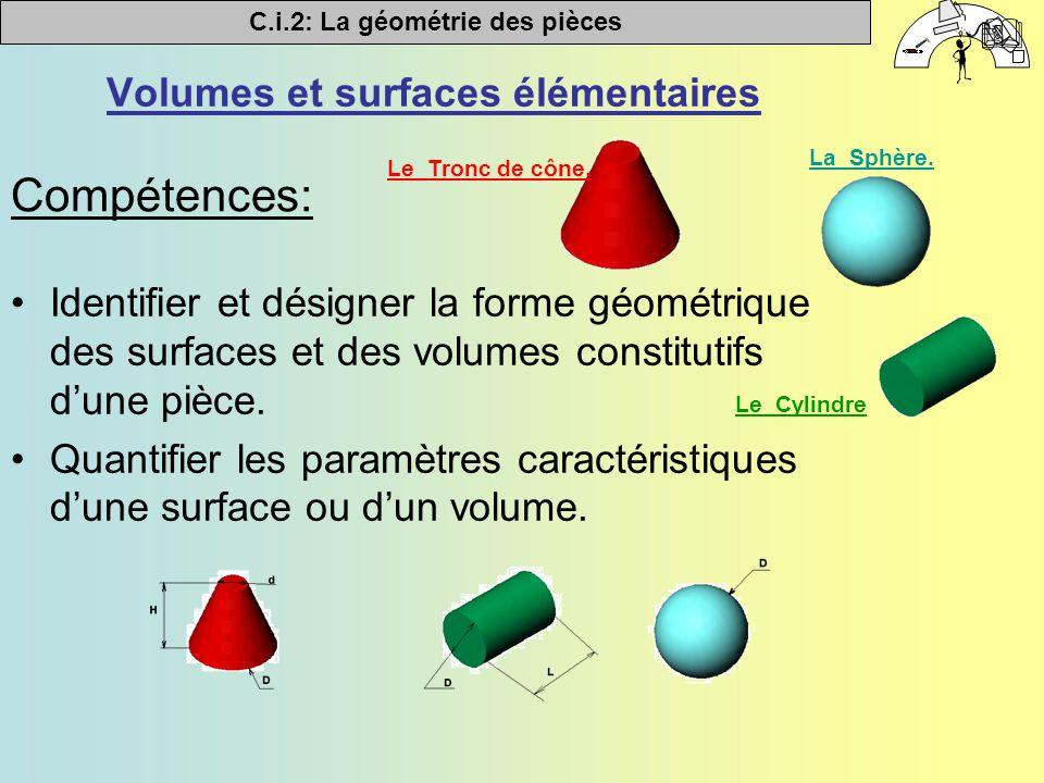 C.i.2: La géométrie des pièces   Volumes et surfaces élémentaires Identifier et désigner la forme géométrique des surfaces et des volumes constituti