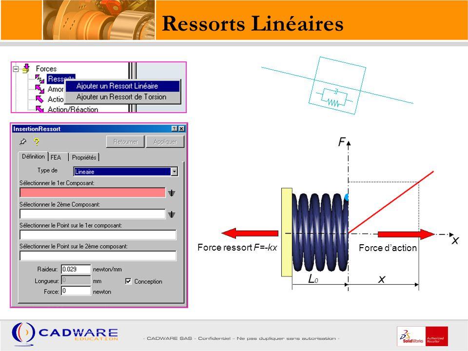 Couple ressort M=-kΔθ Couple d'action Ressorts de torsion