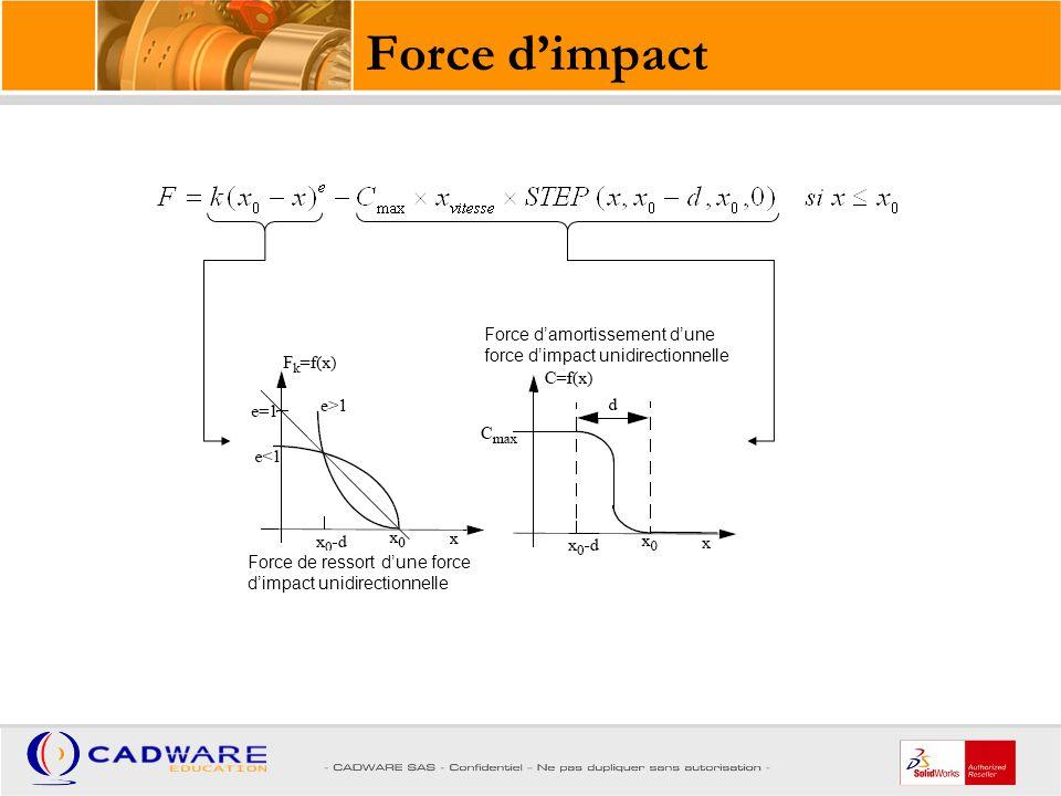 Force d'impact Distance: Durant la simulation, quand la distance entre les point d impact des pièces est égale à ce paramètre, l impact se produit.