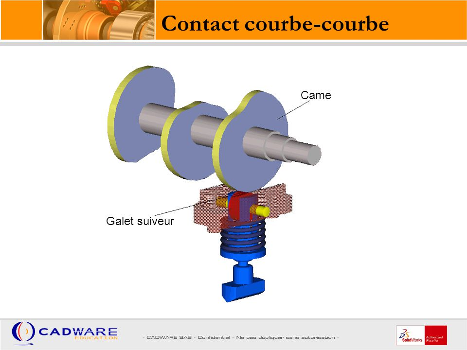 Came Galet suiveur Contact courbe-courbe