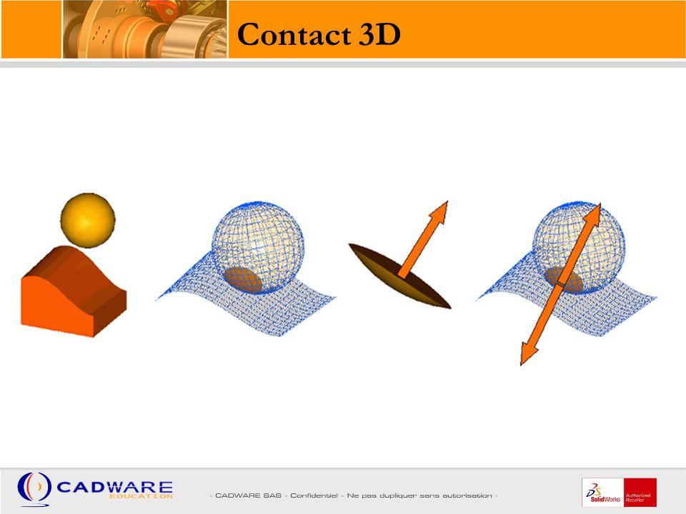 Définition du contact 3D I- Basé sur K, C, L et n (comme la force d'impact) II- Basé sur le coefficient of Restitution (ou coefficient de perte d'énergie): autre méthode de gestion de pénétration.