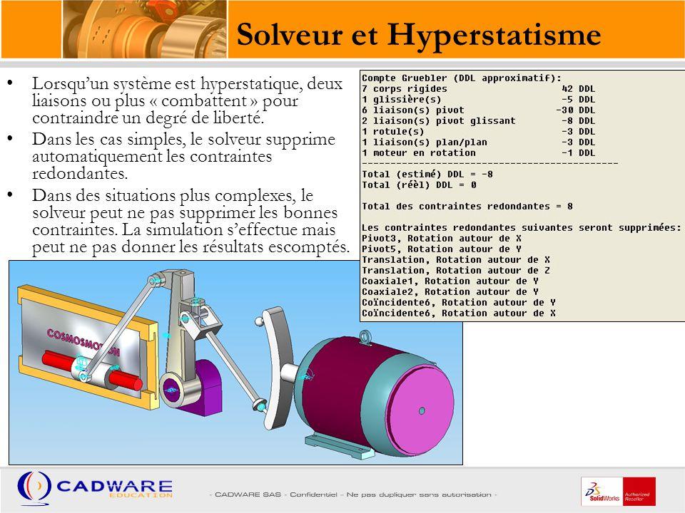 Solveur et Hyperstatisme Le solveur recherche les contraintes redondantes et essaie de les résoudre Le solveur suit une certaine logique dans la suppression des contraintes redondantes.