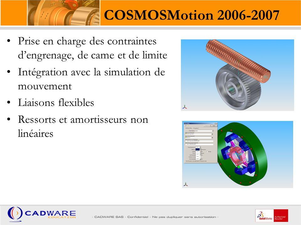 COSMOSMotion 2006-2007 Positionnement de liaisons à l'aide de points d'esquisse Courbe SW 3D à partir des tracés de trajectoires Comparaison des résultats de différentes simulations