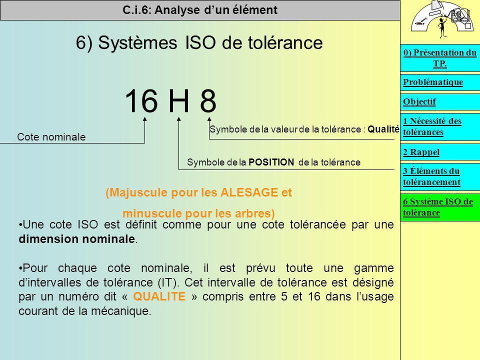 C.i.6: Analyse d'un élément   6) Systèmes ISO de tolérance 16 H 8 Symbole de la POSITION de la tolérance (Majuscule pour les ALESAGE et minuscule pour les arbres) Cote nominale Une cote ISO est définit comme pour une cote tolérancée par une dimension nominale.