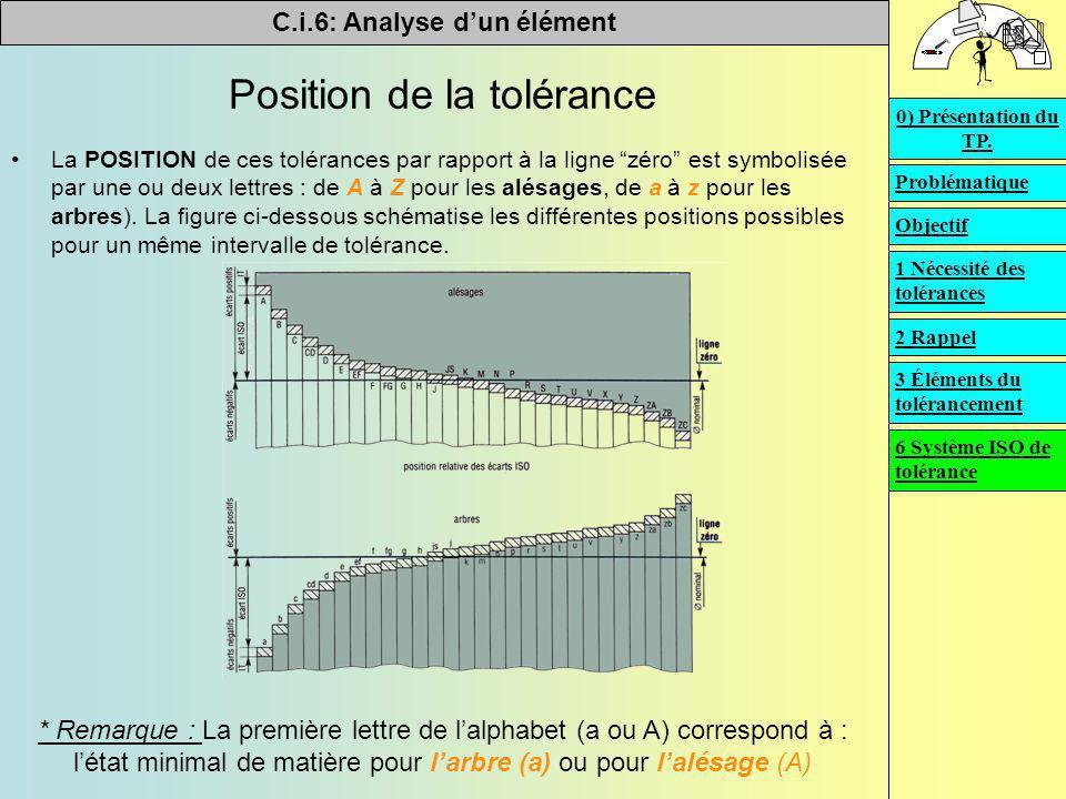 C.i.6: Analyse d'un élément   Position de la tolérance La POSITION de ces tolérances par rapport à la ligne zéro est symbolisée par une ou deux lettres : de A à Z pour les alésages, de a à z pour les arbres).