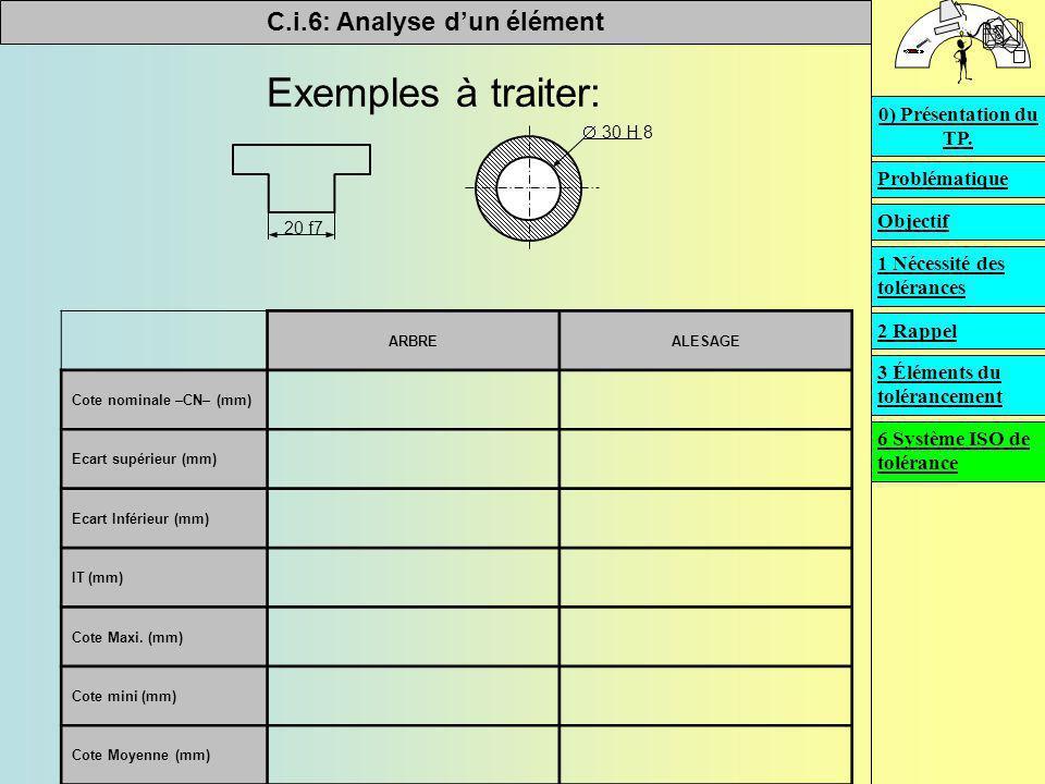C.i.6: Analyse d'un élément   Exemples à traiter:  30 H 8 20 f7 ARBREALESAGE Cote nominale –CN– (mm) Ecart supérieur (mm) Ecart Inférieur (mm) IT (mm) Cote Maxi.