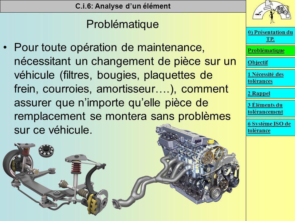 C.i.6: Analyse d'un élément   Problématique Pour toute opération de maintenance, nécessitant un changement de pièce sur un véhicule (filtres, bougies, plaquettes de frein, courroies, amortisseur….), comment assurer que n'importe qu'elle pièce de remplacement se montera sans problèmes sur ce véhicule.