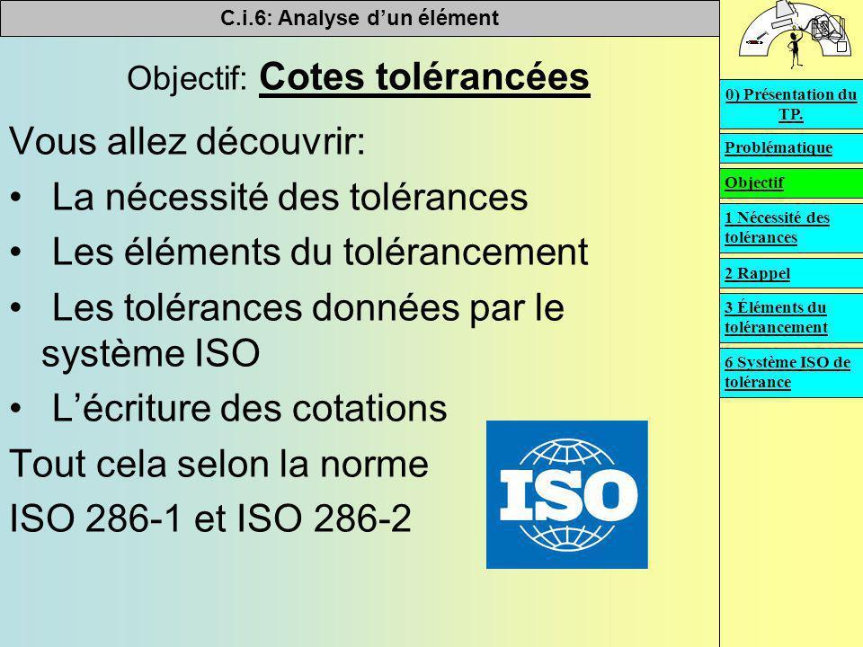 C.i.6: Analyse d'un élément   Objectif: Cotes tolérancées Vous allez découvrir: La nécessité des tolérances Les éléments du tolérancement Les tolérances données par le système ISO L'écriture des cotations Tout cela selon la norme ISO 286-1 et ISO 286-2 Problématique Objectif 0) Présentation du TP.