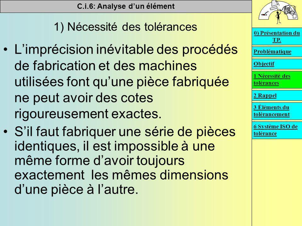 C.i.6: Analyse d'un élément   Représentation graphique de l'écart Pour visualiser l'intervalle de tolérance +18 0 17 17 H7 20 15 10 05 0 +18 0 Remarque : Toutes les positions de tolérances H ont un écart inférieur = 0.