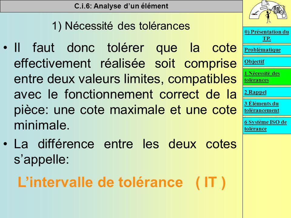 C.i.6: Analyse d'un élément   1) Nécessité des tolérances Il faut donc tolérer que la cote effectivement réalisée soit comprise entre deux valeurs limites, compatibles avec le fonctionnement correct de la pièce: une cote maximale et une cote minimale.