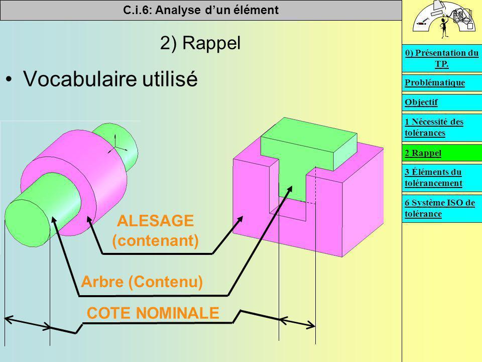 C.i.6: Analyse d'un élément   2) Rappel Vocabulaire utilisé ALESAGE (contenant) Arbre (Contenu) COTE NOMINALE Problématique Objectif 0) Présentation