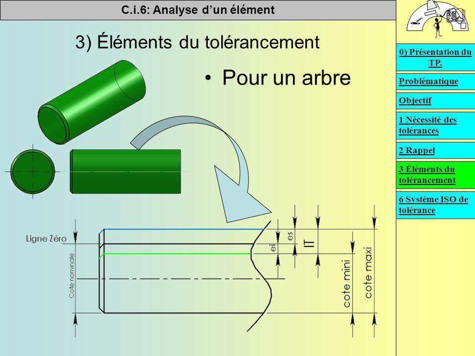 C.i.6: Analyse d'un élément   3) Éléments du tolérancement Pour un arbre Problématique Objectif 0) Présentation du TP.