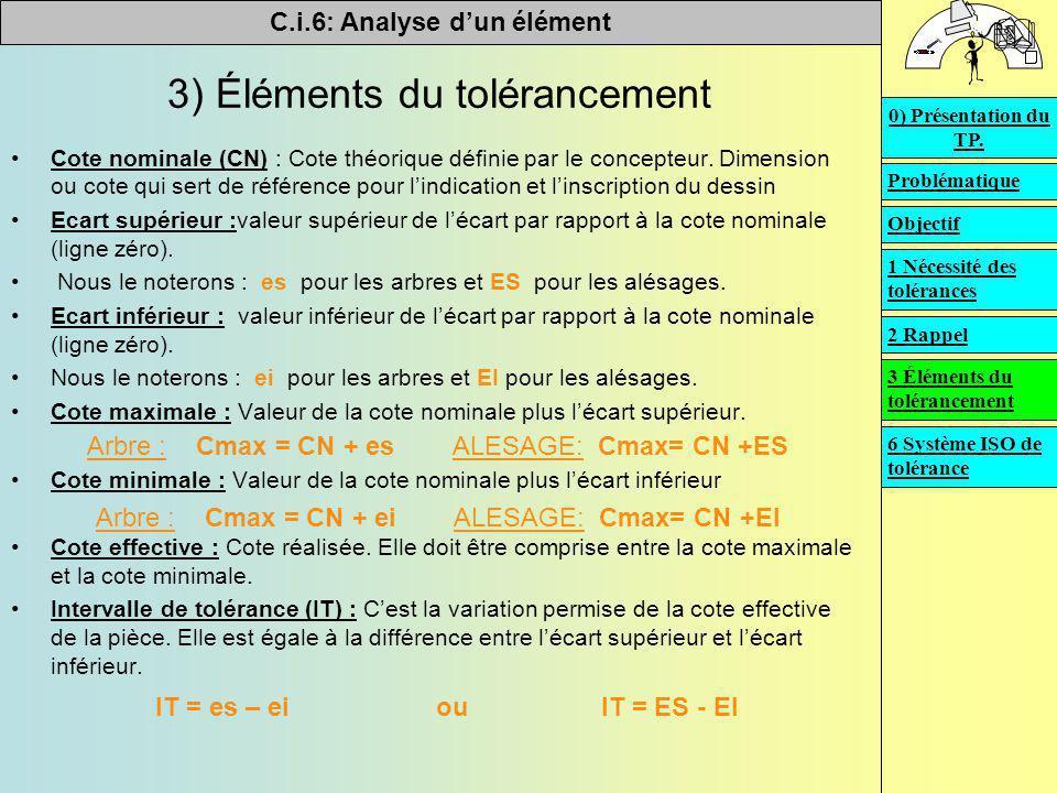 C.i.6: Analyse d'un élément   3) Éléments du tolérancement Cote nominale (CN) : Cote théorique définie par le concepteur. Dimension ou cote qui sert
