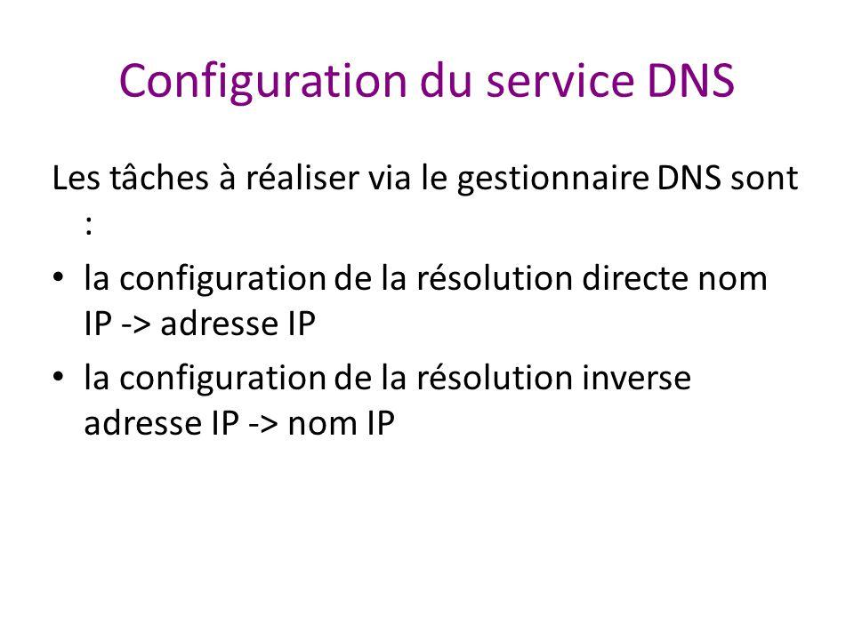 Configuration du service DNS Les tâches à réaliser via le gestionnaire DNS sont : la configuration de la résolution directe nom IP -> adresse IP la configuration de la résolution inverse adresse IP -> nom IP