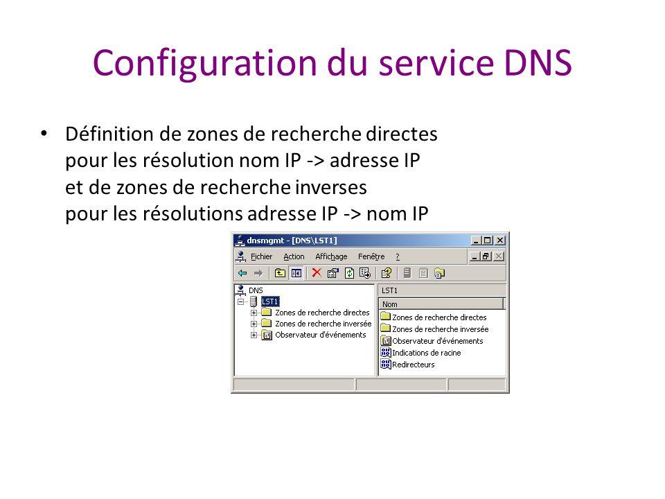 Configuration du service DNS Définition de zones de recherche directes pour les résolution nom IP -> adresse IP et de zones de recherche inverses pour les résolutions adresse IP -> nom IP