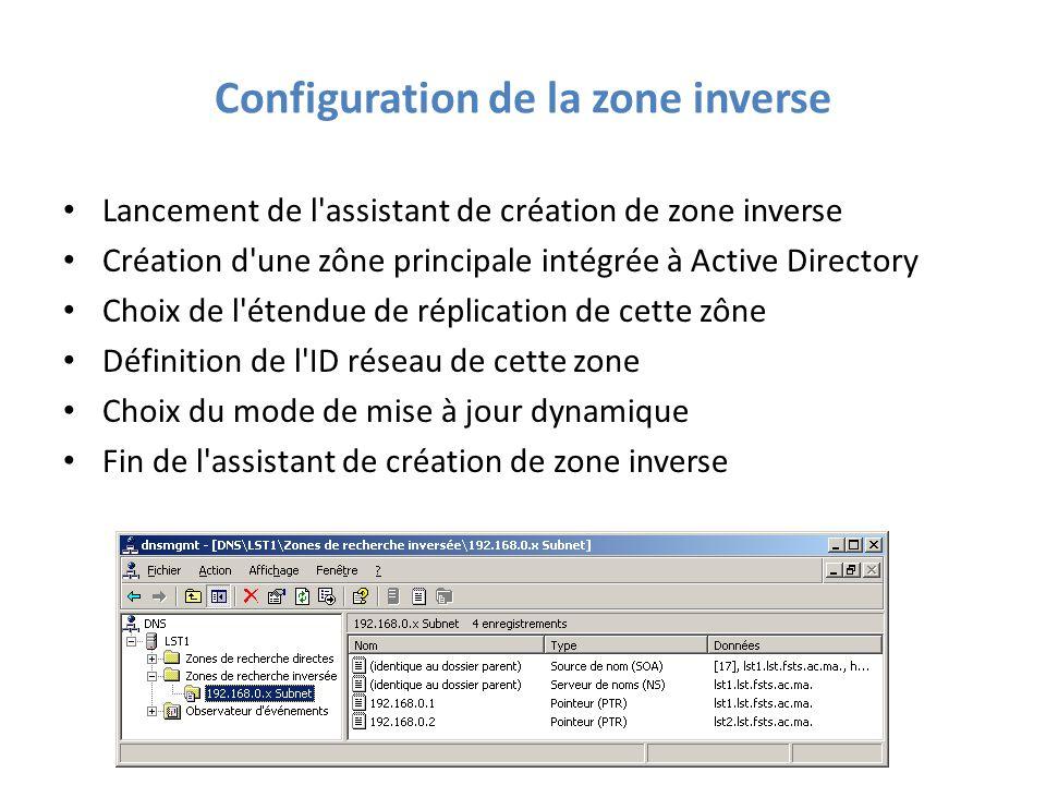 Configuration de la zone inverse Lancement de l assistant de création de zone inverse Création d une zône principale intégrée à Active Directory Choix de l étendue de réplication de cette zône Définition de l ID réseau de cette zone Choix du mode de mise à jour dynamique Fin de l assistant de création de zone inverse