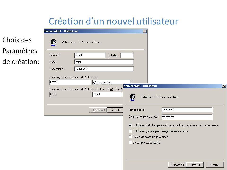 Création d'un nouvel utilisateur Choix des Paramètres de création:
