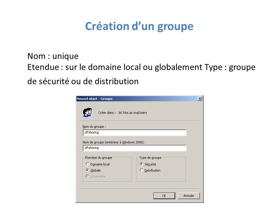 Création d'un groupe Nom : unique Etendue : sur le domaine local ou globalement Type : groupe de sécurité ou de distribution