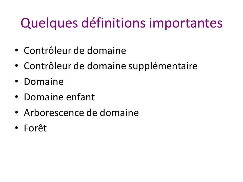 Quelques définitions importantes Contrôleur de domaine Contrôleur de domaine supplémentaire Domaine Domaine enfant Arborescence de domaine Forêt