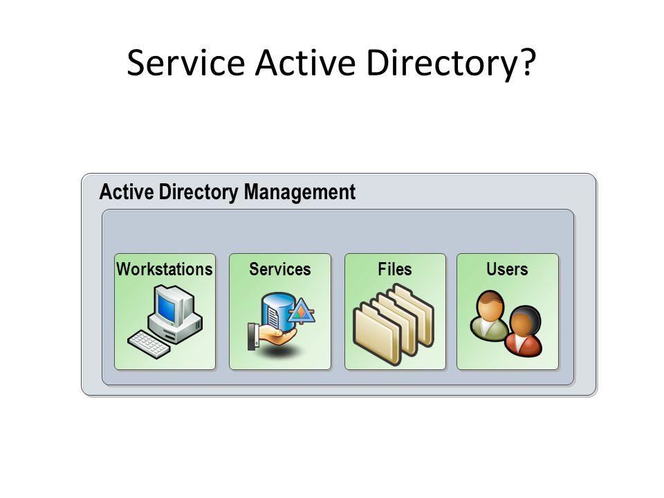 Propriétés d'un groupe Paramètres généraux,Membres,Groupes du domaine dont il est membre,Utilisateur gestionnaire