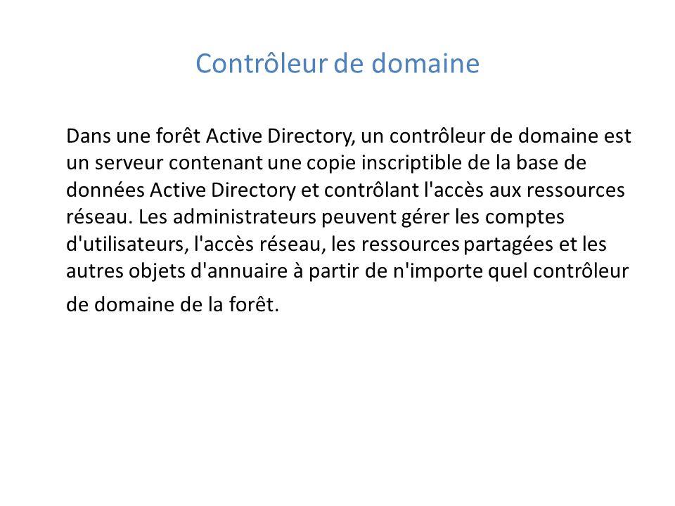 Contrôleur de domaine Dans une forêt Active Directory, un contrôleur de domaine est un serveur contenant une copie inscriptible de la base de données Active Directory et contrôlant l accès aux ressources réseau.