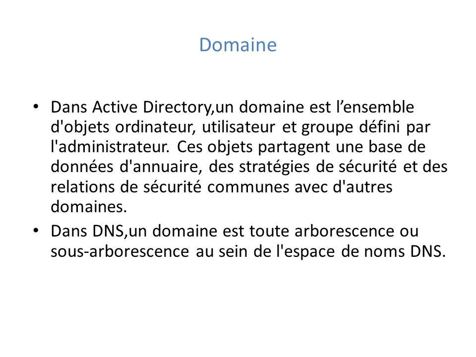 Domaine Dans Active Directory,un domaine est l'ensemble d objets ordinateur, utilisateur et groupe défini par l administrateur.