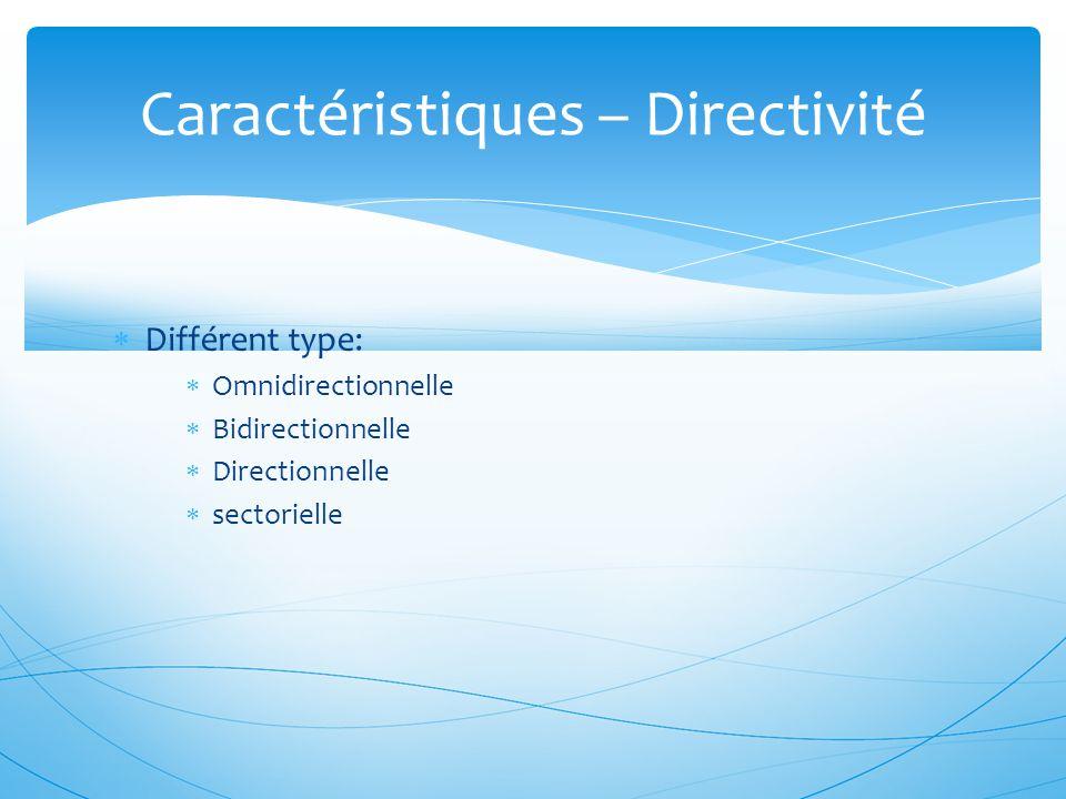  Différent type:  Omnidirectionnelle  Bidirectionnelle  Directionnelle  sectorielle Caractéristiques – Directivité