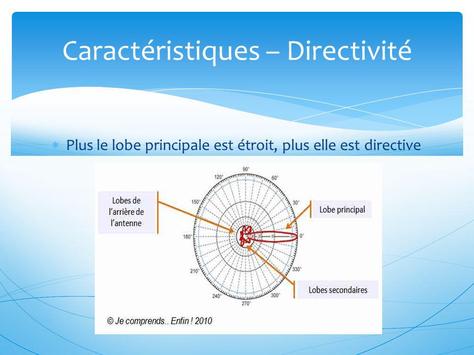  Plus le lobe principale est étroit, plus elle est directive Caractéristiques – Directivité