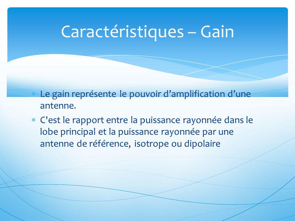 Le gain représente le pouvoir d'amplification d'une antenne.  C'est le rapport entre la puissance rayonnée dans le lobe principal et la puissance r