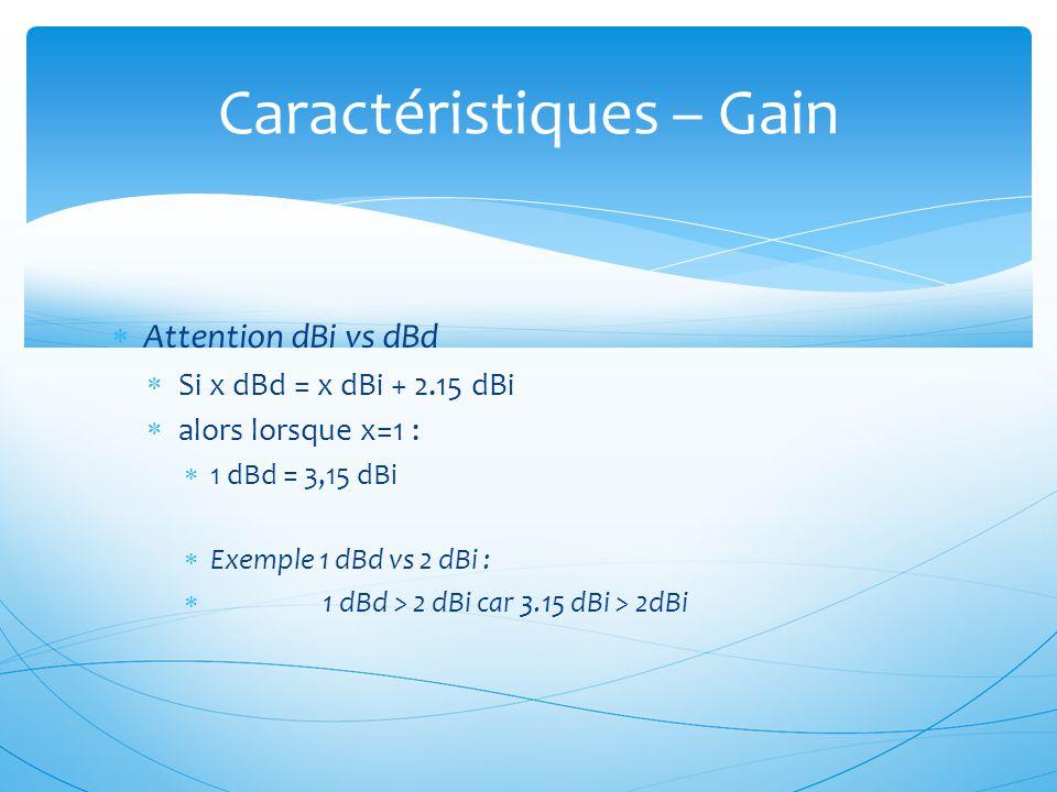  Attention dBi vs dBd  Si x dBd = x dBi + 2.15 dBi  alors lorsque x=1 :  1 dBd = 3,15 dBi  Exemple 1 dBd vs 2 dBi :  1 dBd > 2 dBi car 3.15 dBi