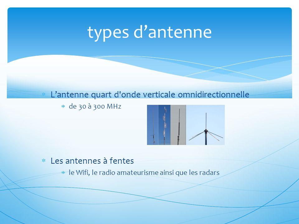  L'antenne quart d'onde verticale omnidirectionnelle  de 30 à 300 MHz  Les antennes à fentes  le Wifi, le radio amateurisme ainsi que les radars t