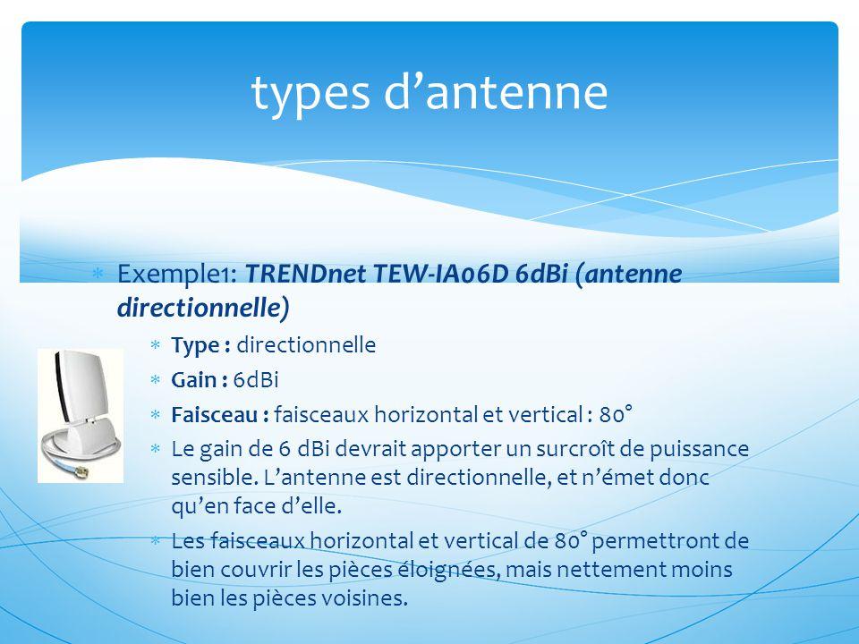  Exemple1: TRENDnet TEW-IA06D 6dBi (antenne directionnelle)  Type : directionnelle  Gain : 6dBi  Faisceau : faisceaux horizontal et vertical : 80°
