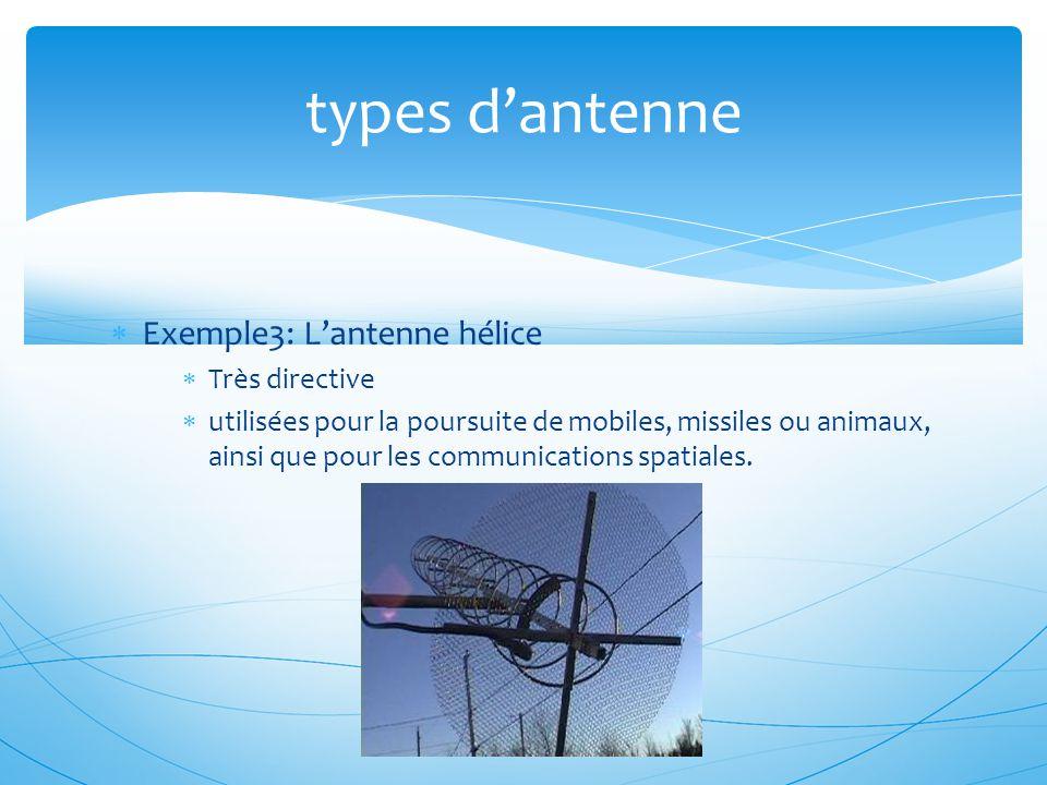  Exemple3: L'antenne hélice  Très directive  utilisées pour la poursuite de mobiles, missiles ou animaux, ainsi que pour les communications spatial