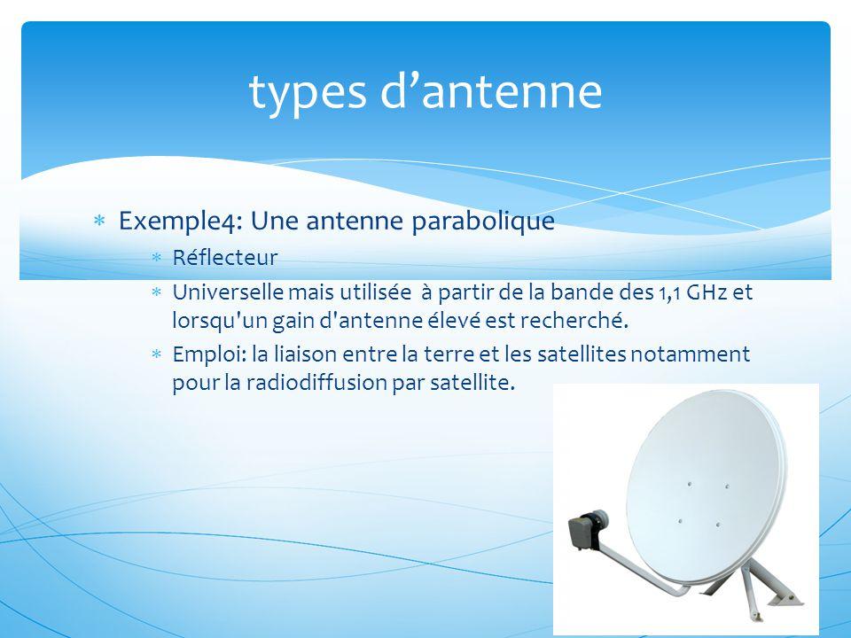  Exemple4: Une antenne parabolique  Réflecteur  Universelle mais utilisée à partir de la bande des 1,1 GHz et lorsqu'un gain d'antenne élevé est re