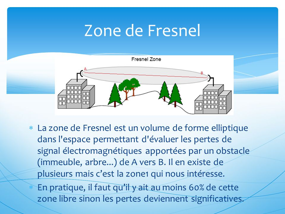  La zone de Fresnel est un volume de forme elliptique dans l'espace permettant d'évaluer les pertes de signal électromagnétiques apportées par un obs