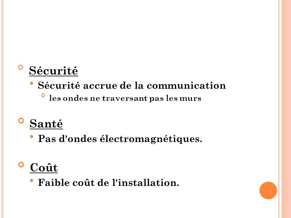 Sécurité Sécurité accrue de la communication les ondes ne traversant pas les murs Santé Pas d'ondes électromagnétiques. Coût Faible coût de l'installa