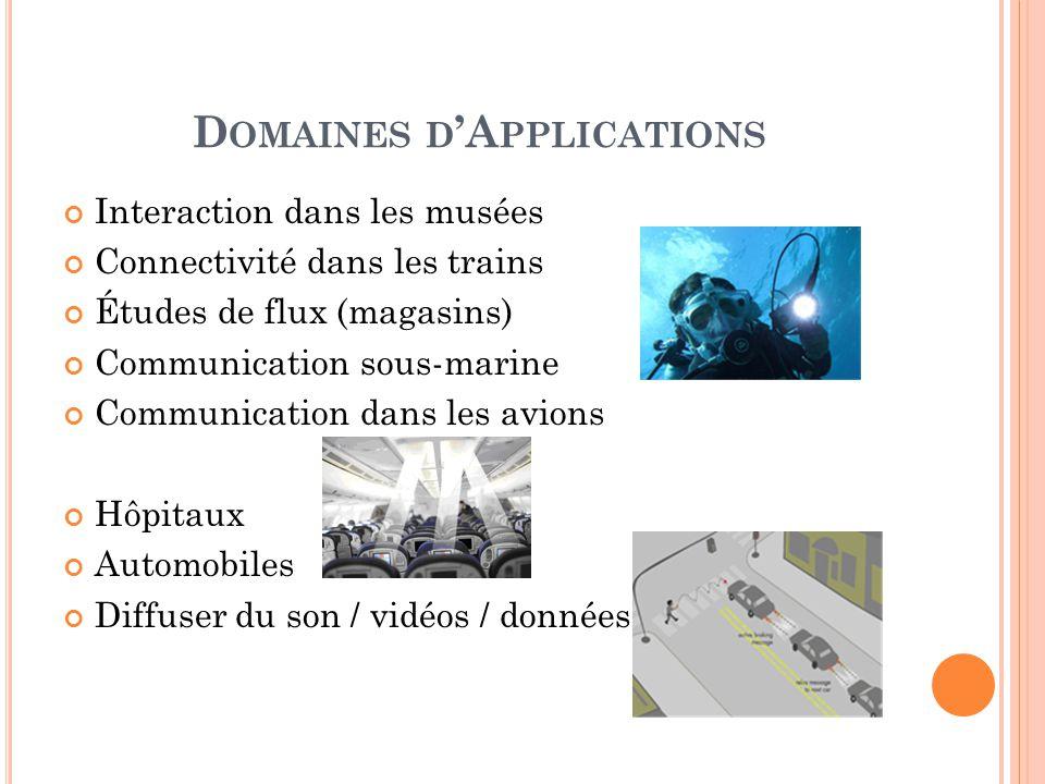 D OMAINES D 'A PPLICATIONS Interaction dans les musées Connectivité dans les trains Études de flux (magasins) Communication sous-marine Communication dans les avions Hôpitaux Automobiles Diffuser du son / vidéos / données