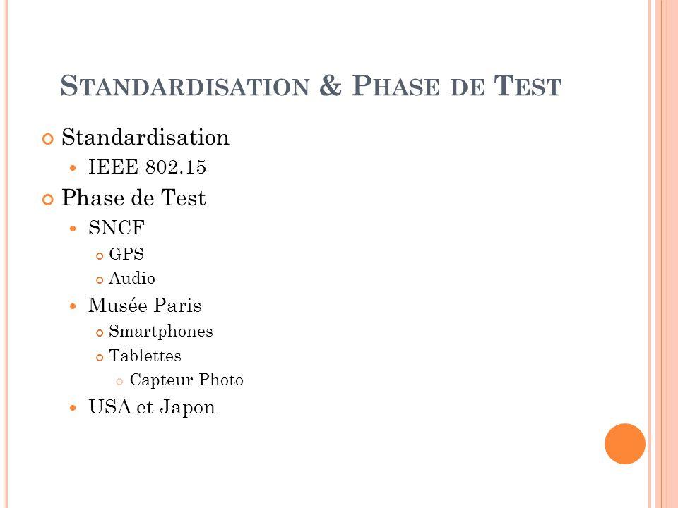 S TANDARDISATION & P HASE DE T EST Standardisation IEEE 802.15 Phase de Test SNCF GPS Audio Musée Paris Smartphones Tablettes Capteur Photo USA et Japon