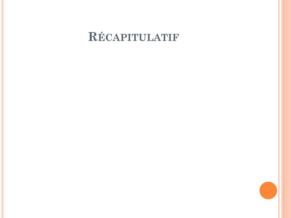 R ÉCAPITULATIF