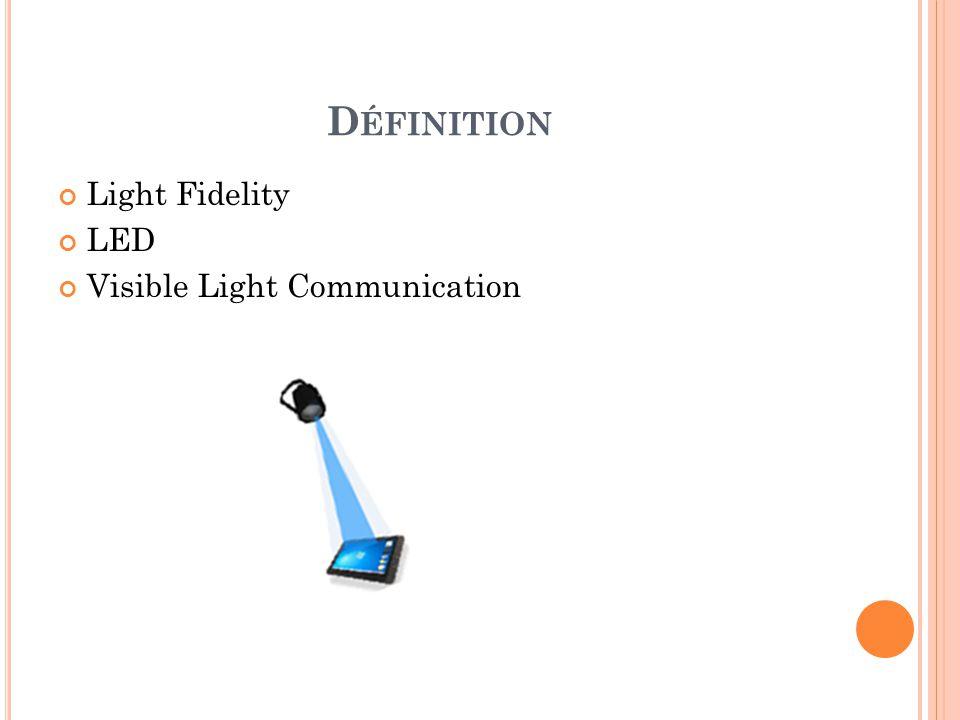 D ÉFINITION Light Fidelity LED Visible Light Communication