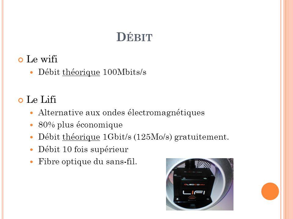 D ÉBIT Le wifi Débit théorique 100Mbits/s Le Lifi Alternative aux ondes électromagnétiques 80% plus économique Débit théorique 1Gbit/s (125Mo/s) gratuitement.