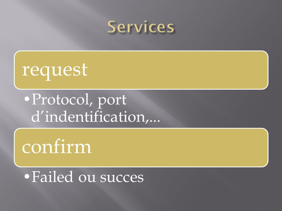 request Protocol, port d'indentification,... confirm Failed ou succes