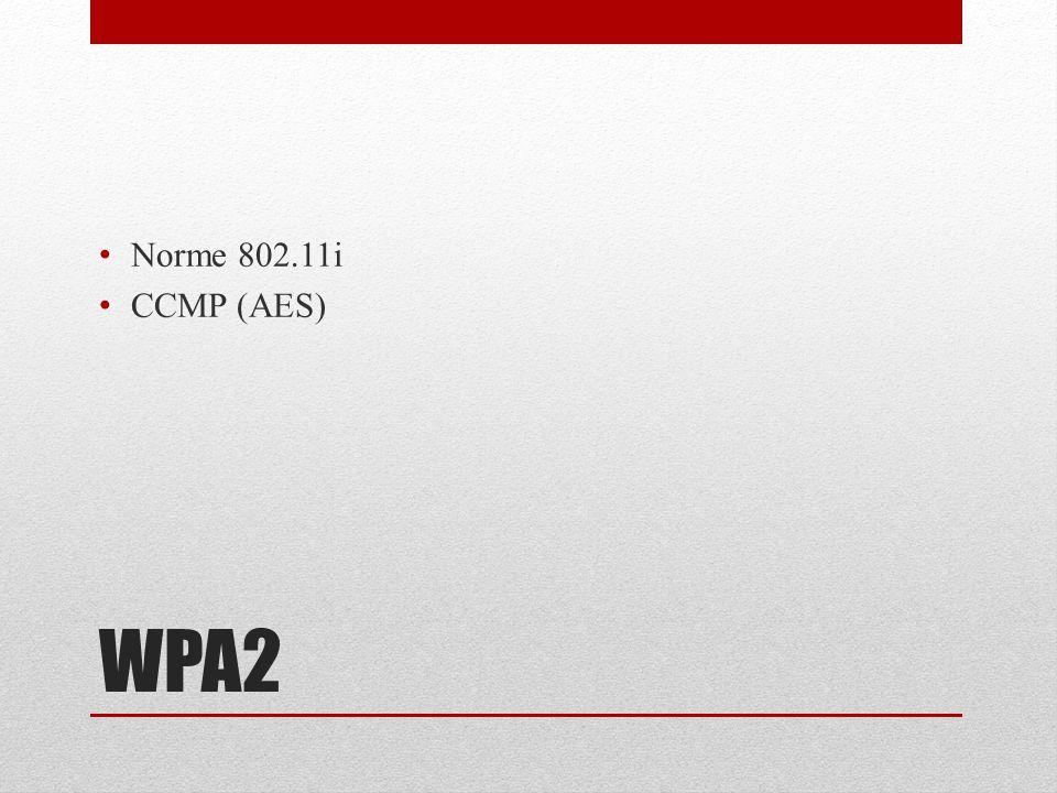 WPA-WPA2 Personnel ou PSK Enterprise
