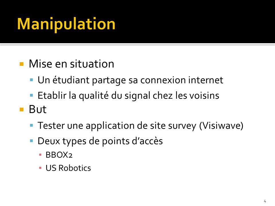  Mise en situation  Un étudiant partage sa connexion internet  Etablir la qualité du signal chez les voisins  But  Tester une application de site