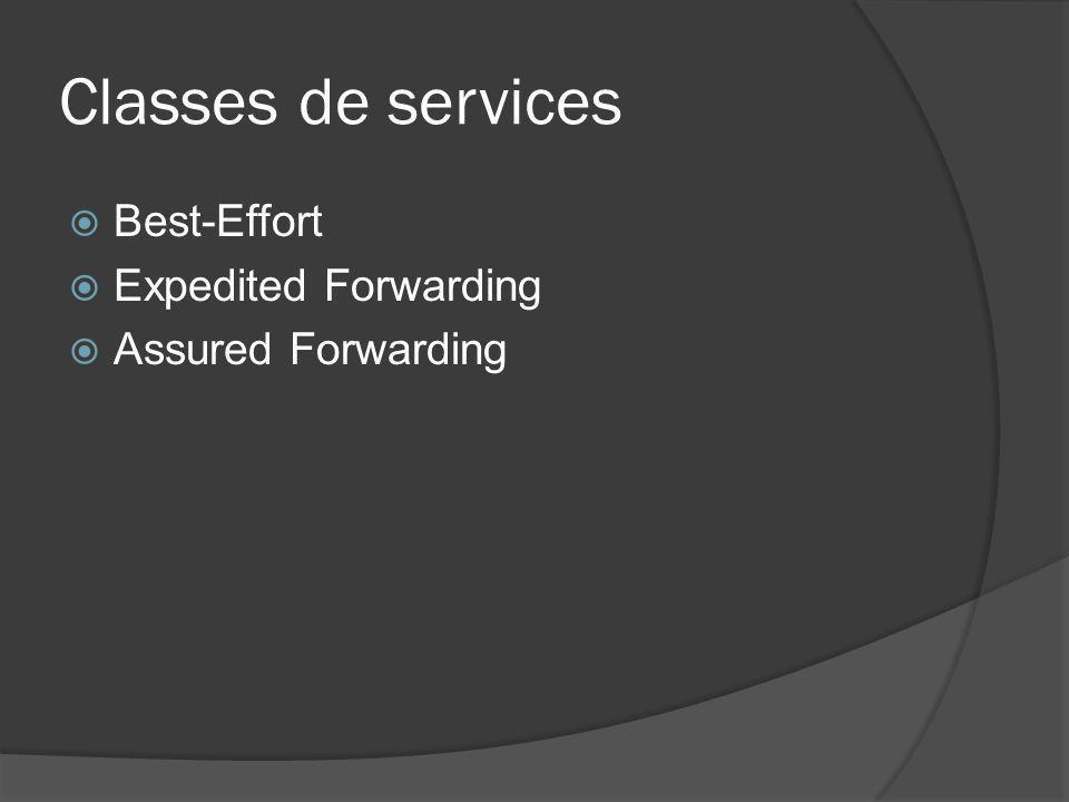 Modèles de la QoS  InterServ  DiffServ