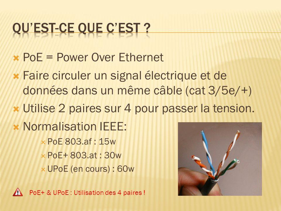  Exemple de mise en situation Arrivée du réseau Injecteur Réseau + alimentation
