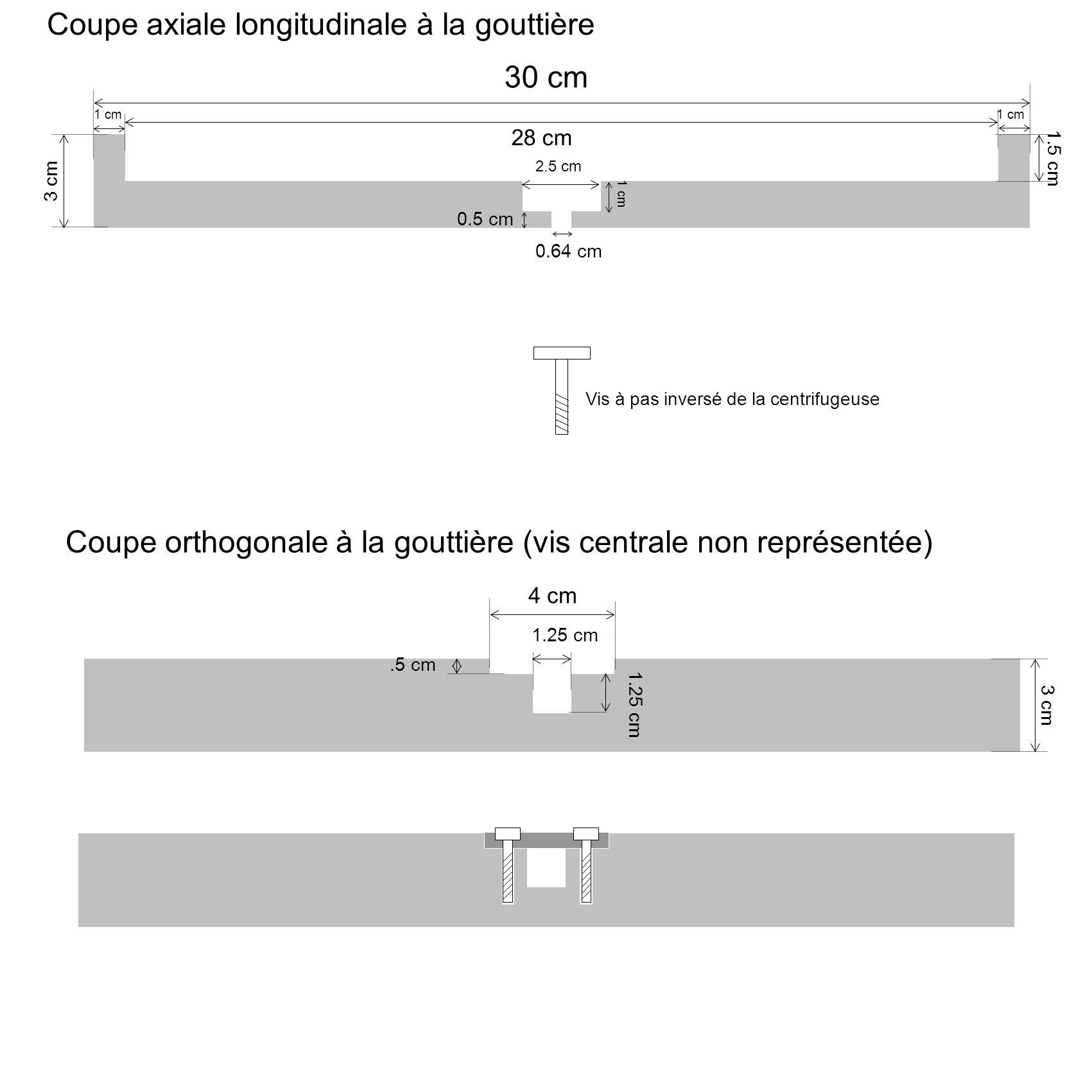 30 cm 28 cm 4 cm 1.25 cm 1.5 cm.5 cm 1.25 cm 3 cm Coupe axiale longitudinale à la gouttière Coupe orthogonale à la gouttière (vis centrale non représe