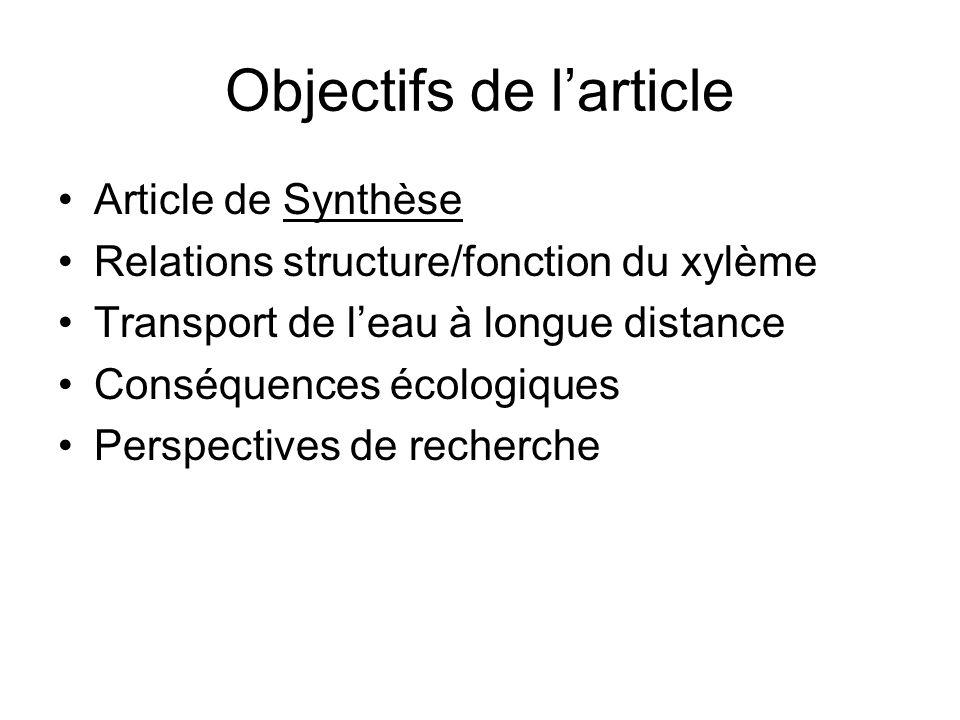 Objectifs de l'article Article de Synthèse Relations structure/fonction du xylème Transport de l'eau à longue distance Conséquences écologiques Perspe